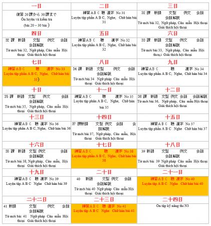 Chương trình tiếng Nhật N4.1