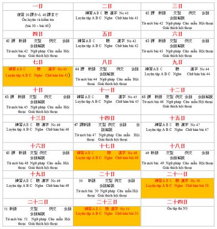 Chương trình tiếng Nhật N4.2