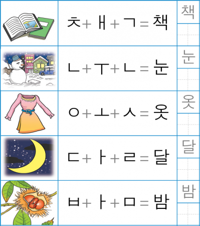 phuong-phap-hoc-tieng-han-nhanh-cho-nguoi-moi-bat-dau-cfl.edu.vn