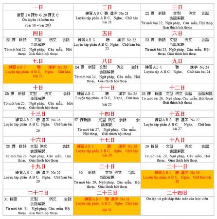 Chương trình tiếng Nhật N5.3