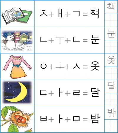 phuong-phap-hoc-tieng-han-nhanh-gioi-cho-nguoi-moi-bat-dau2