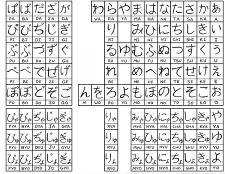 kinh-nghiem-hiragana