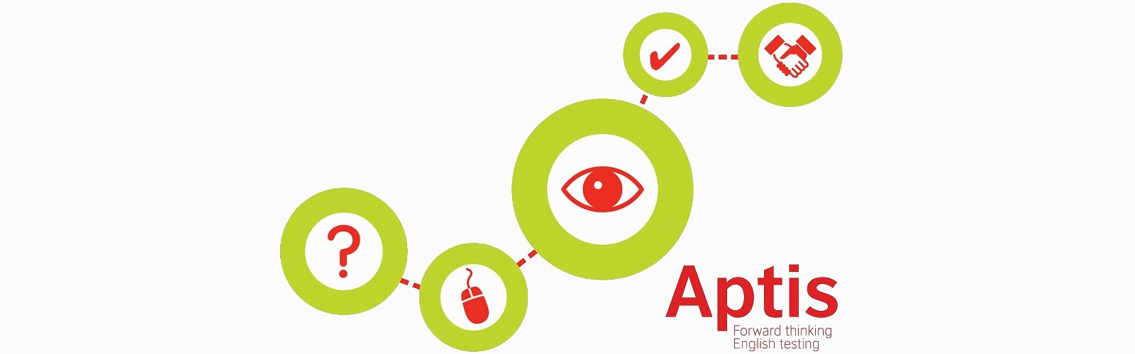 Bài thi APTIS (khung 6 bậc CEFR)